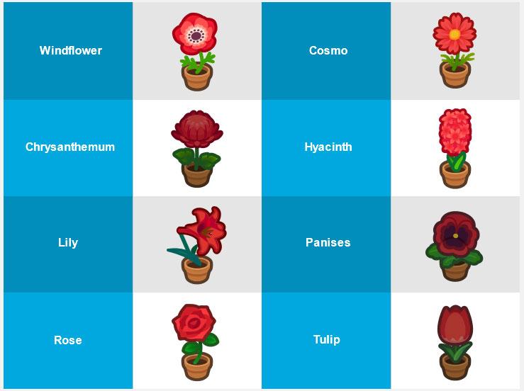 Animal Crossing New Horizons Flower Breeding Hybridize Guide